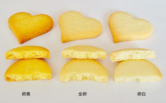 卵黄 お 菓子 料理の幅がグッと広がる!卵黄1個から作れるお菓子レシピ16選