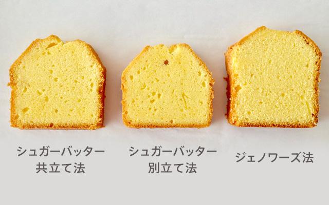 ケーキ アレンジ パウンド